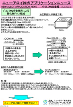 アプリケーションニュース (PMG-001 酸化物ドロス軽減01)